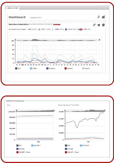 Warum_Web_Monitoring_Webscout